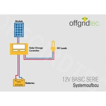 Offgridtec Solar Bausatz 100 wp - 12 V Solaranlage, Solarmodul und Steca Solarladeregler 8A, 002640 -