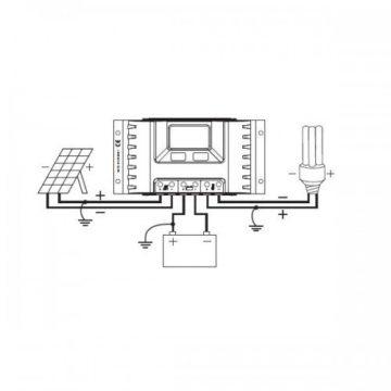 Offgridtec Wohnmobil Solaranlage XL, 200 W, 12 V Komplettsystem Caravan Solarkit, 002735 -